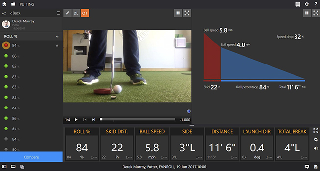 Trackman Putter ForeGolf Custom Fitting